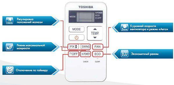 Настенный кондиционер Toshiba RAS-07S3KHS/RAS-07S3AHS-EE ON/OFF