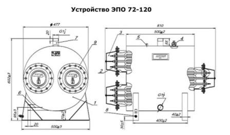 Четырехфланцевый котел 3 ТЭНа ЭПО 96